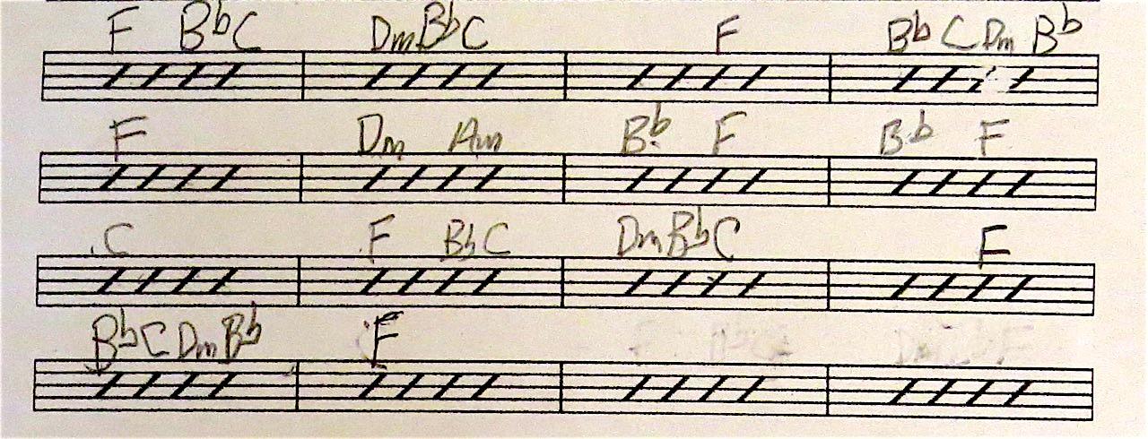 Lyric lyrics to ode to billy joe : Chords and Lyrics