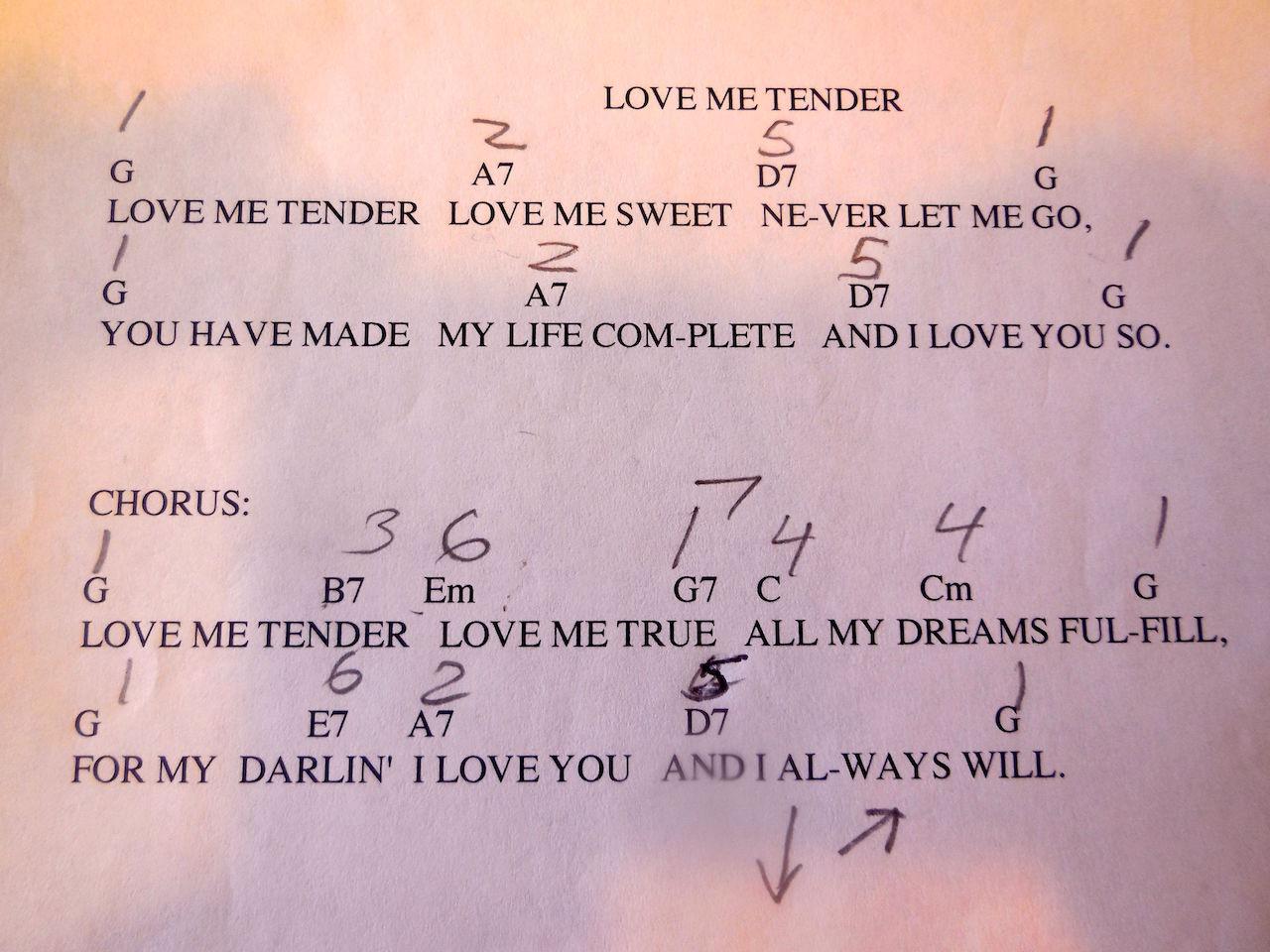Chords and lyrics love me tenderg hexwebz Images