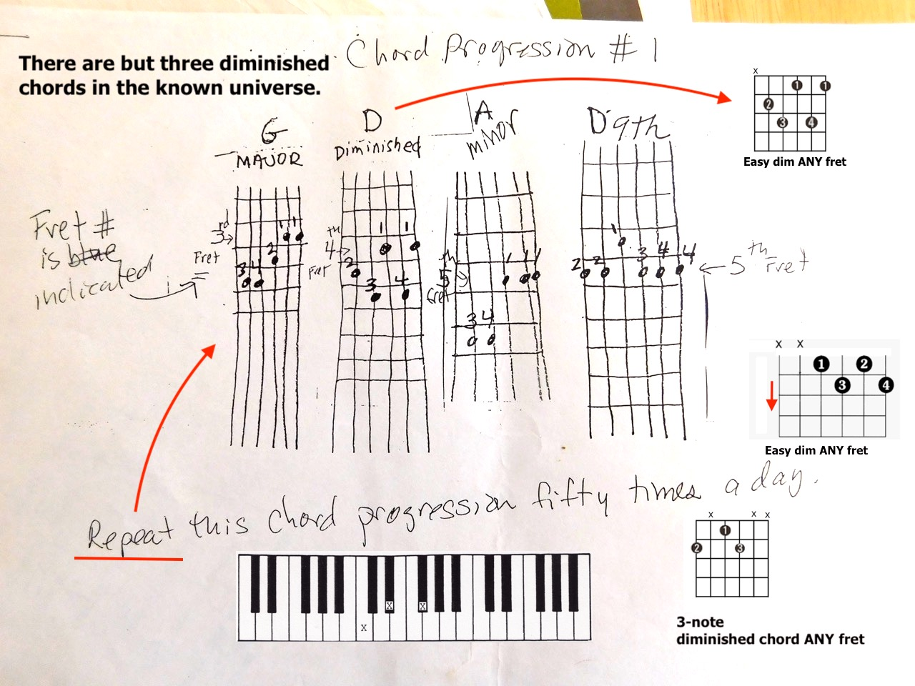 Chords and lyrics swing guitar chord progressiong hexwebz Choice Image